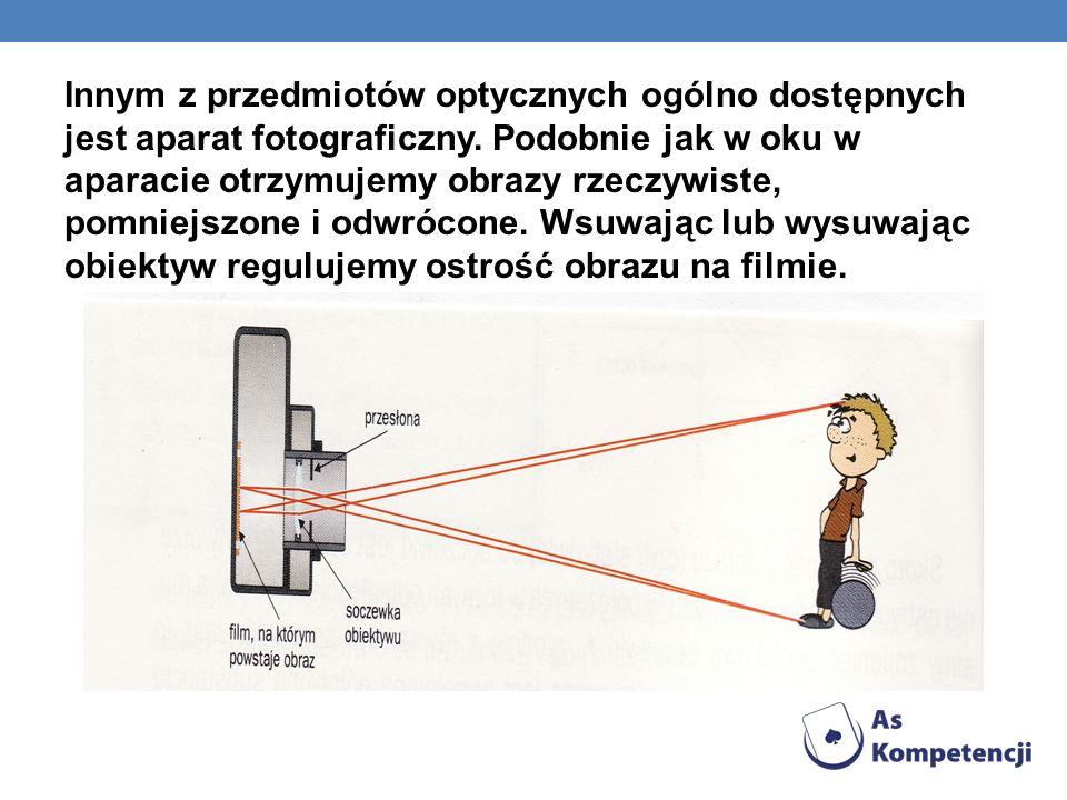 Innym z przedmiotów optycznych ogólno dostępnych jest aparat fotograficzny.