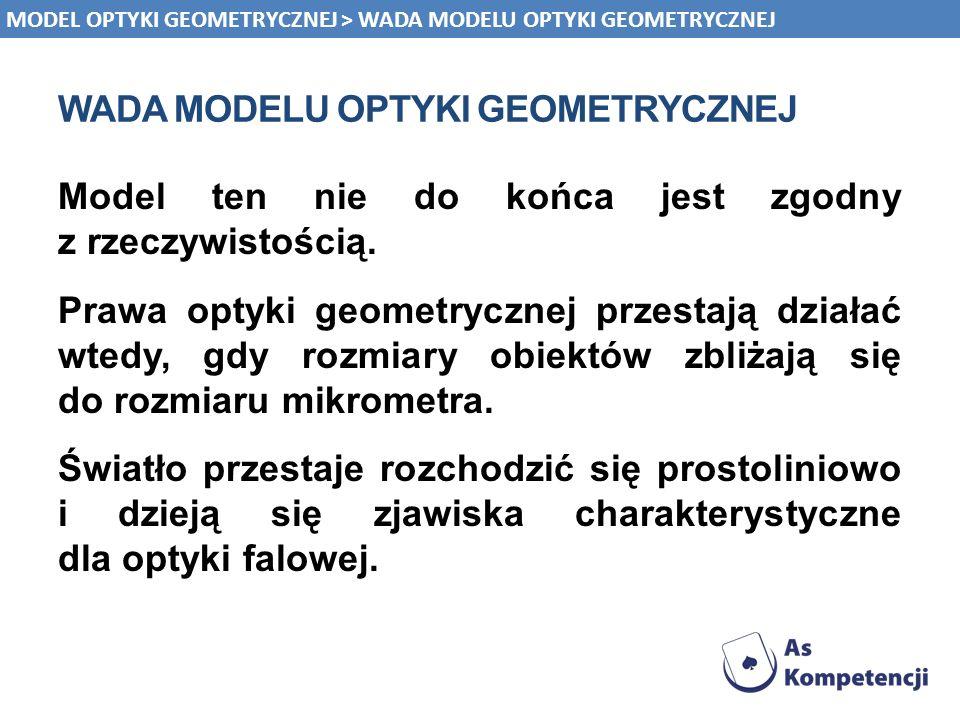 Wada modelu optyki geometrycznej