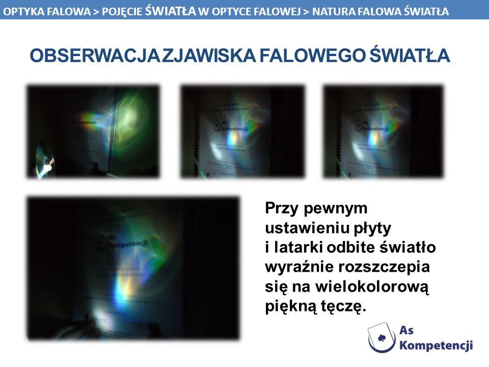 Obserwacja zjawiska falowego światła