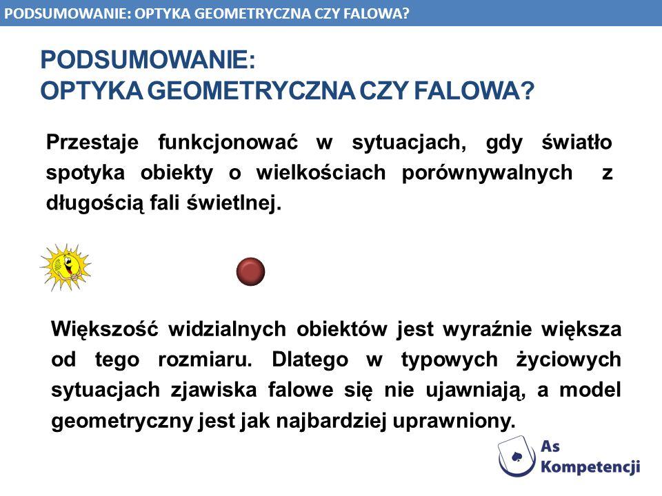 Podsumowanie: Optyka geometryczna czy falowa