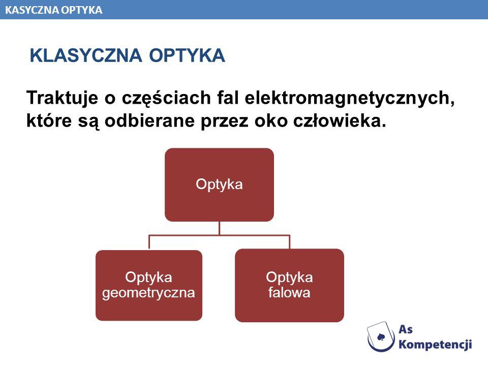 KASYCZNA OPTYKA Klasyczna optyka. Traktuje o częściach fal elektromagnetycznych, które są odbierane przez oko człowieka.