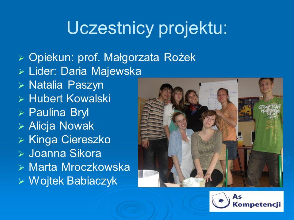 Uczestnicy projektu: Opiekun: prof. Małgorzata Rożek