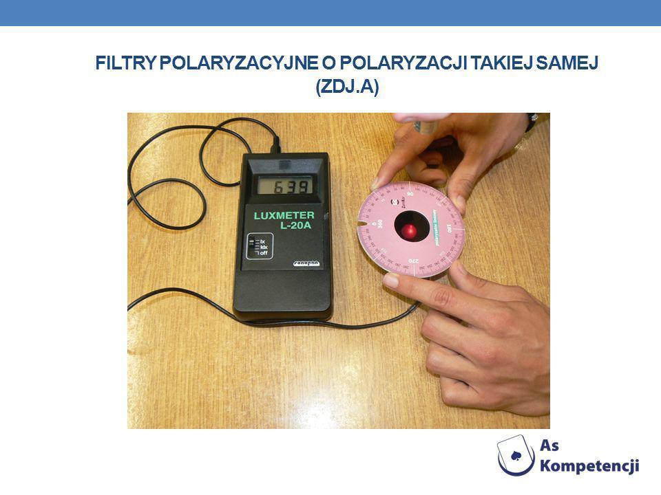 Filtry polaryzacyjne o polaryzacji takiej samej (Zdj.A)