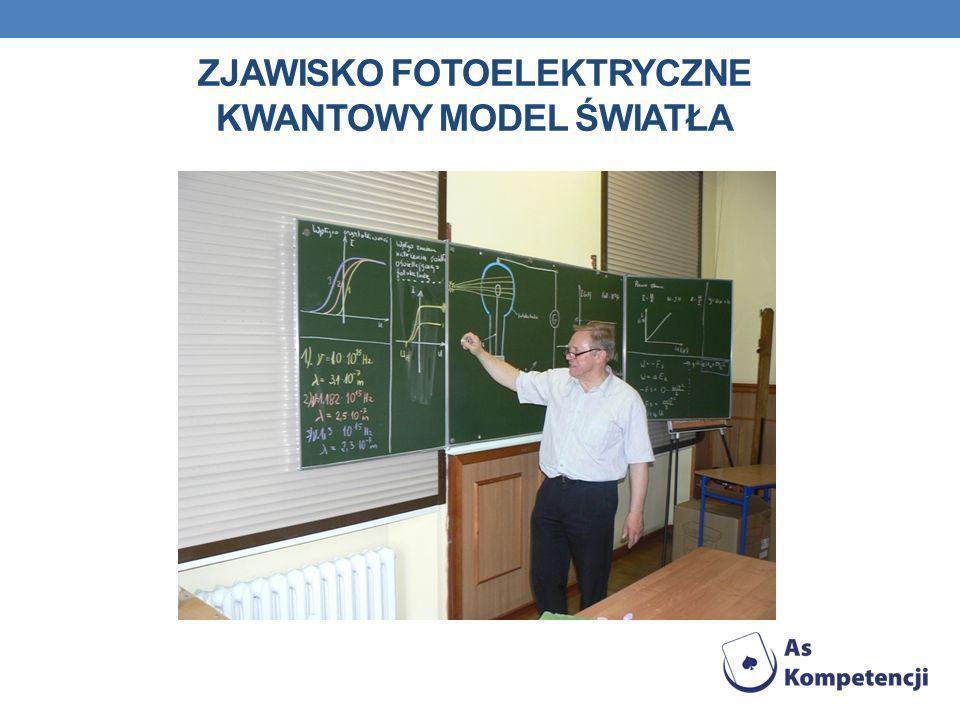 Zjawisko fotoelektryczne kwantowy model światła