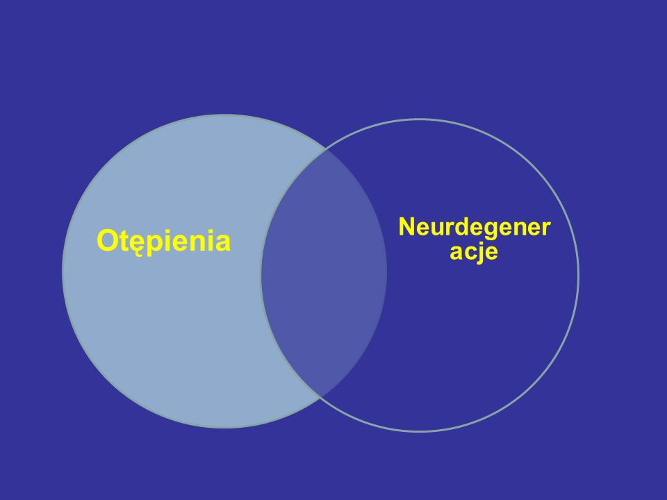 Neurdegeneracje Otępienia