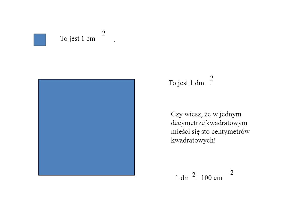 2 To jest 1 cm. . 2. To jest 1 dm . Czy wiesz, że w jednym. decymetrze kwadratowym. mieści się sto centymetrów.