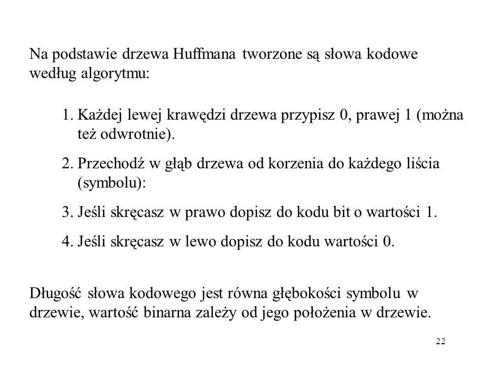 Na podstawie drzewa Huffmana tworzone są słowa kodowe według algorytmu: