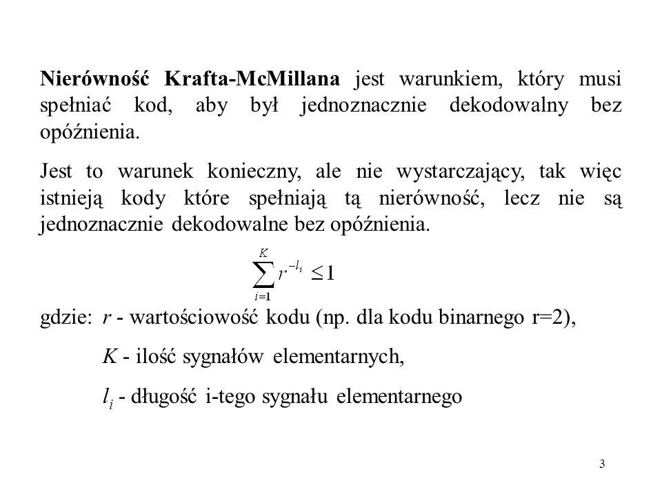 Nierówność Krafta-McMillana jest warunkiem, który musi spełniać kod, aby był jednoznacznie dekodowalny bez opóźnienia.