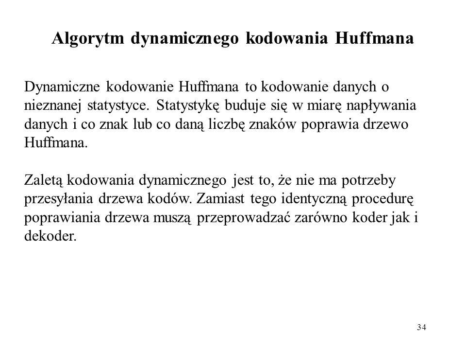 Algorytm dynamicznego kodowania Huffmana