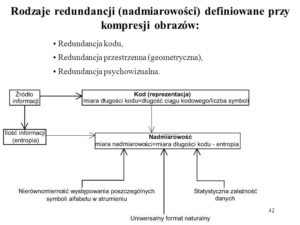 Rodzaje redundancji (nadmiarowości) definiowane przy kompresji obrazów: