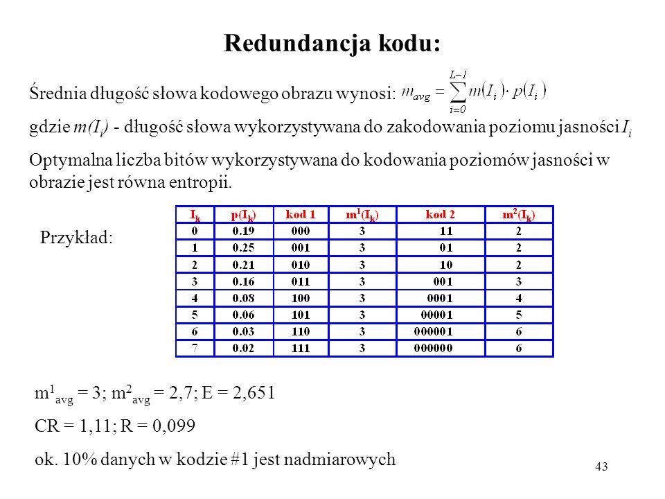 Redundancja kodu: Średnia długość słowa kodowego obrazu wynosi: