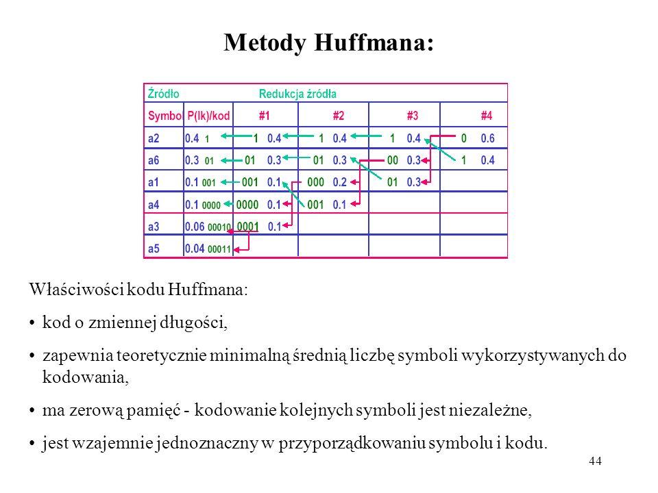 Metody Huffmana: Właściwości kodu Huffmana: kod o zmiennej długości,