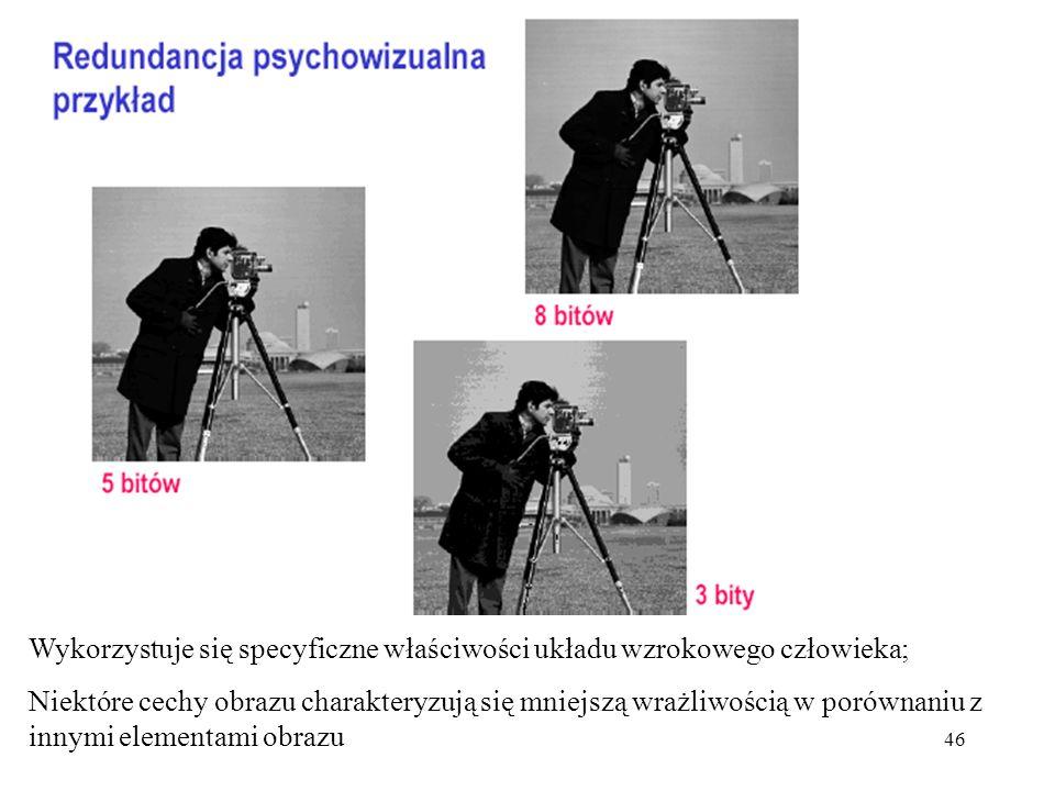 Wykorzystuje się specyficzne właściwości układu wzrokowego człowieka;