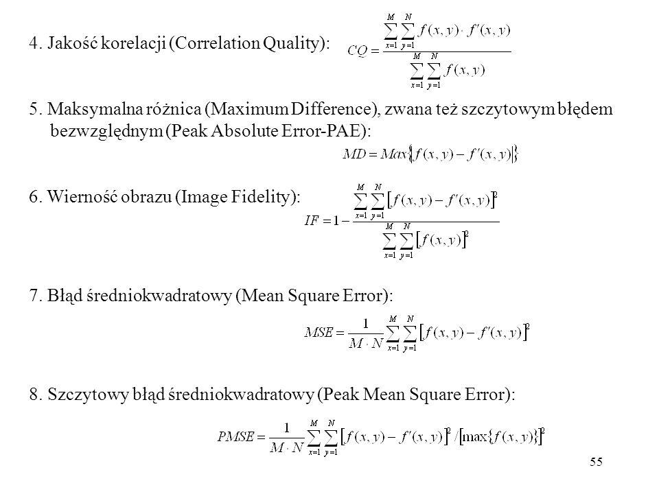 4. Jakość korelacji (Correlation Quality):