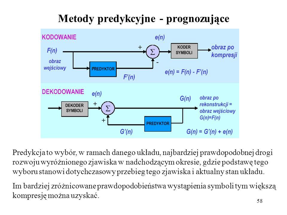Metody predykcyjne - prognozujące
