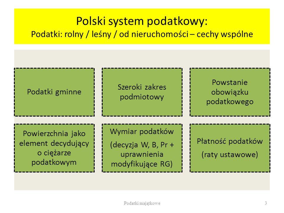 Polski system podatkowy: Podatki: rolny / leśny / od nieruchomości – cechy wspólne