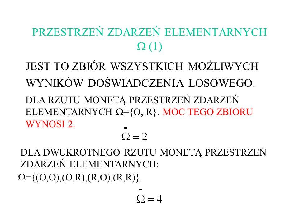 PRZESTRZEŃ ZDARZEŃ ELEMENTARNYCH  (1)