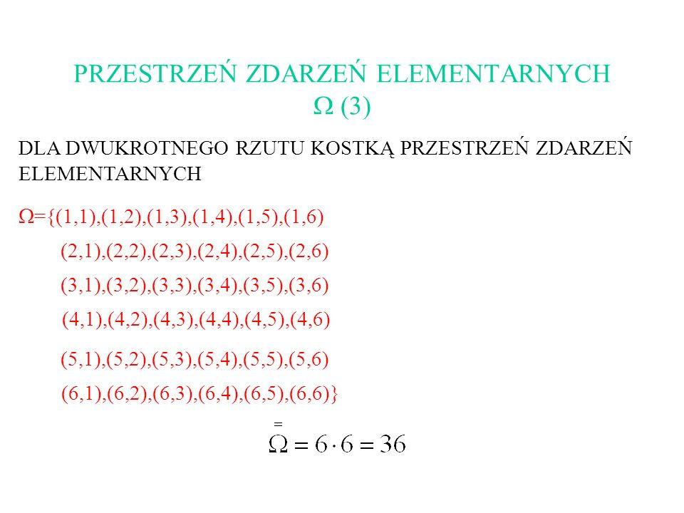 PRZESTRZEŃ ZDARZEŃ ELEMENTARNYCH  (3)