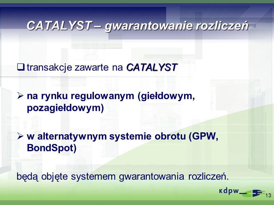 CATALYST – gwarantowanie rozliczeń
