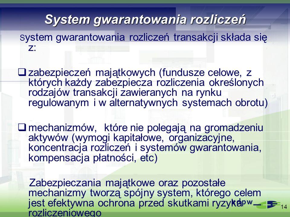 System gwarantowania rozliczeń
