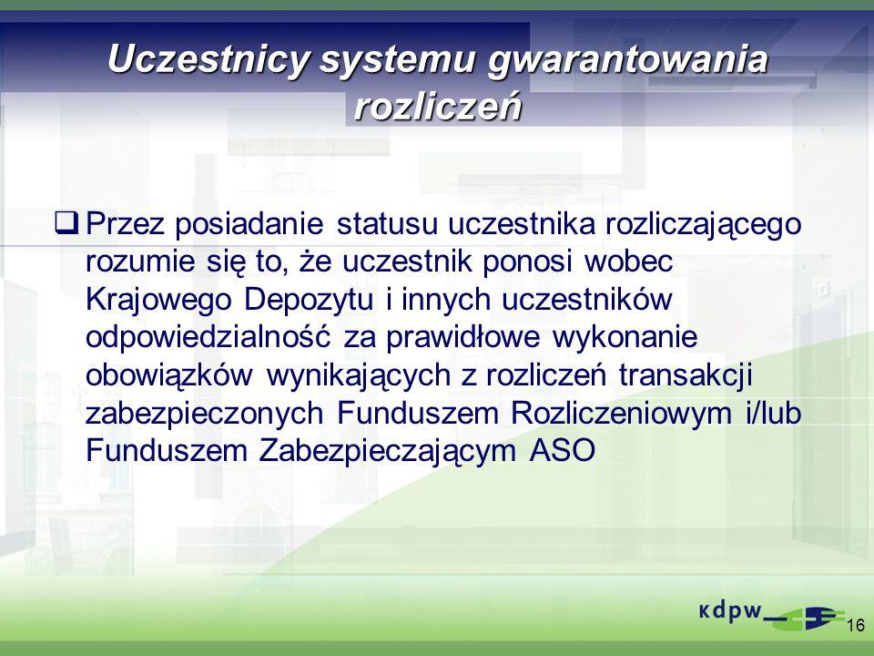 Uczestnicy systemu gwarantowania rozliczeń