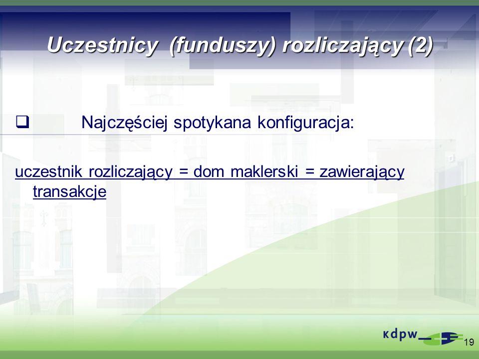 Uczestnicy (funduszy) rozliczający (2)