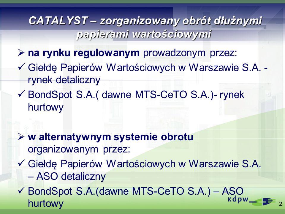 CATALYST – zorganizowany obrót dłużnymi papierami wartościowymi