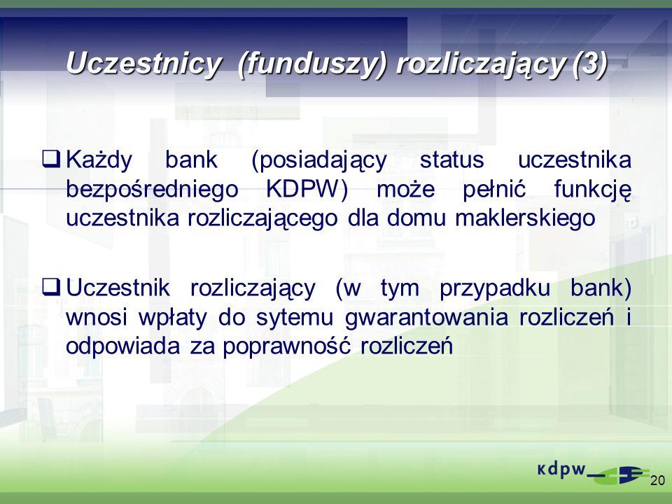 Uczestnicy (funduszy) rozliczający (3)