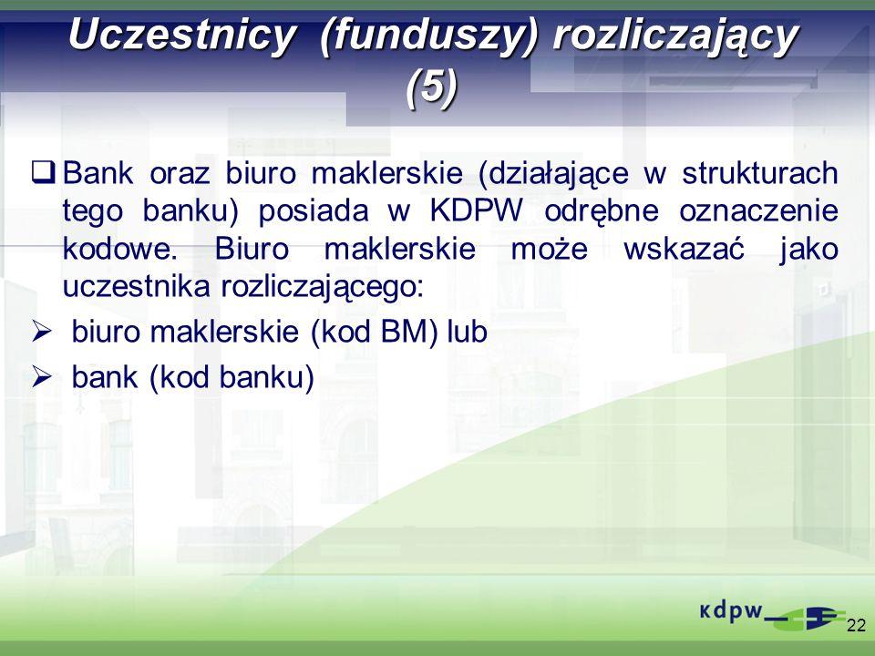 Uczestnicy (funduszy) rozliczający (5)