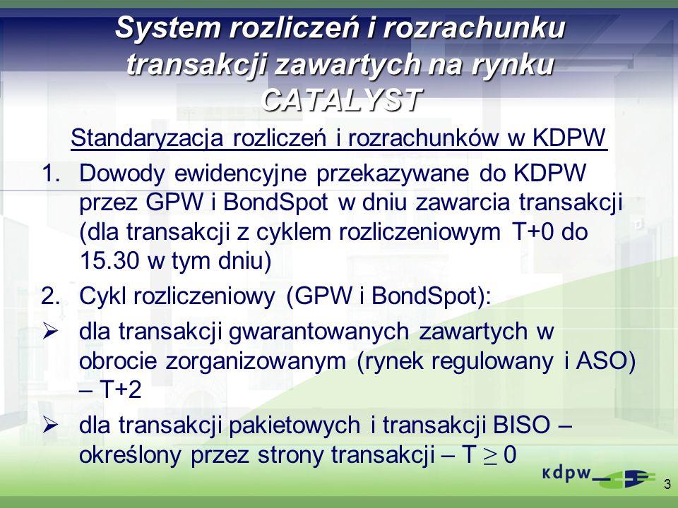 System rozliczeń i rozrachunku transakcji zawartych na rynku CATALYST