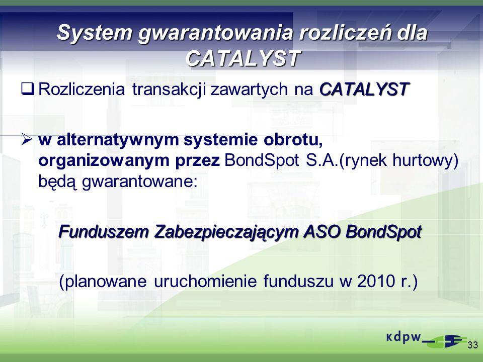 System gwarantowania rozliczeń dla CATALYST