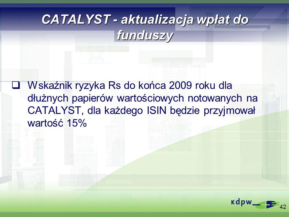 CATALYST - aktualizacja wpłat do funduszy