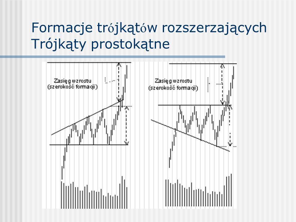 Formacje trójkątów rozszerzających Trójkąty prostokątne