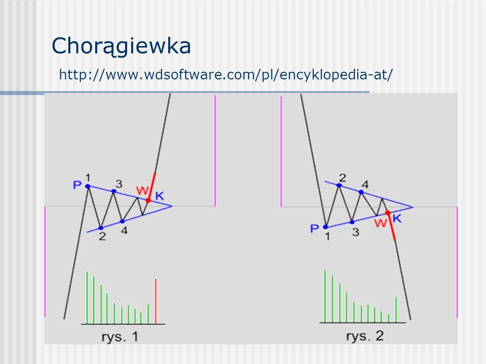 Chorągiewka http://www.wdsoftware.com/pl/encyklopedia-at/