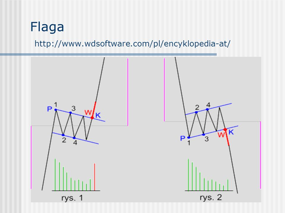 Flaga http://www.wdsoftware.com/pl/encyklopedia-at/