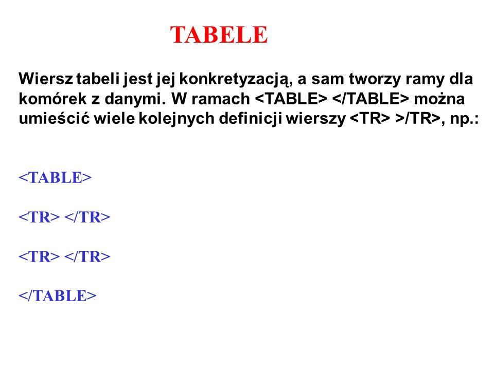 TABELE Wiersz tabeli jest jej konkretyzacją, a sam tworzy ramy dla