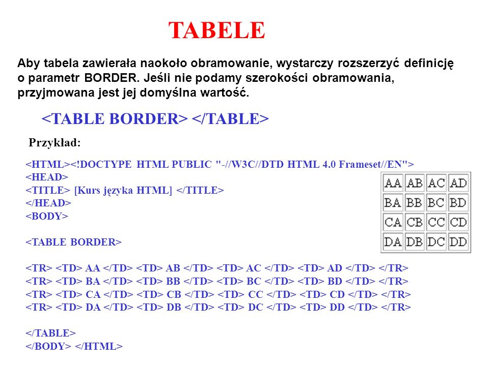 TABELE <TABLE BORDER> </TABLE>
