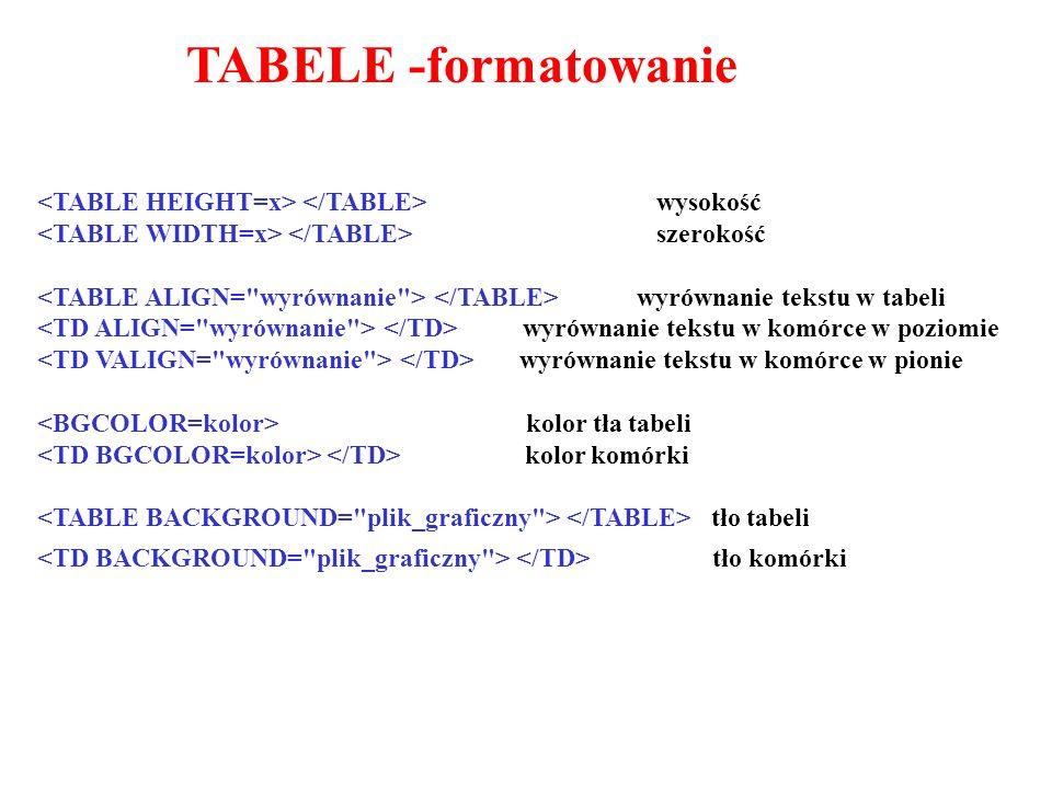 TABELE -formatowanie <TABLE HEIGHT=x> </TABLE> wysokość