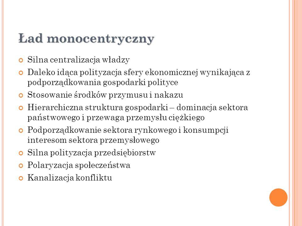 Ład monocentryczny Silna centralizacja władzy