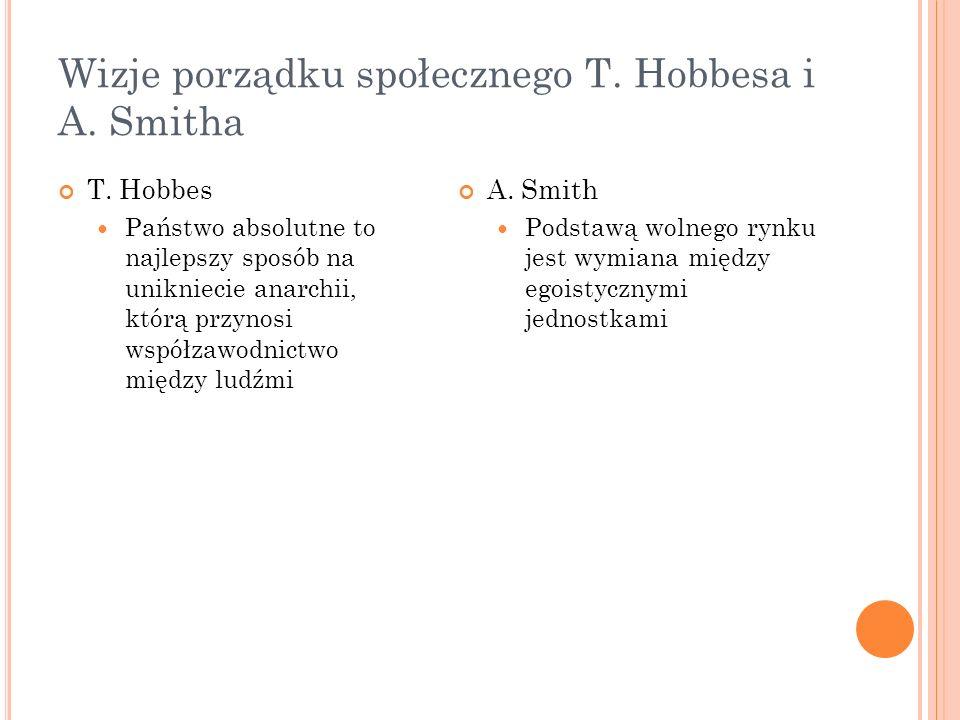 Wizje porządku społecznego T. Hobbesa i A. Smitha