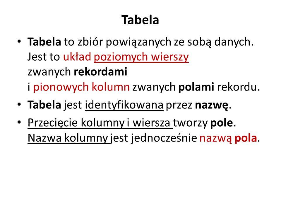 TabelaTabela to zbiór powiązanych ze sobą danych. Jest to układ poziomych wierszy zwanych rekordami i pionowych kolumn zwanych polami rekordu.