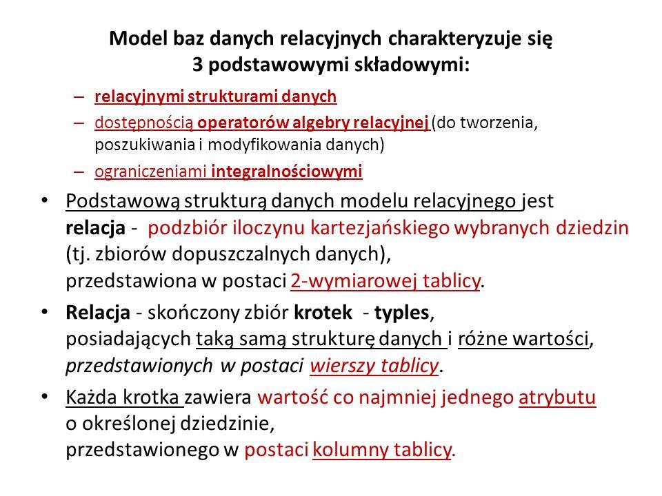 Model baz danych relacyjnych charakteryzuje się 3 podstawowymi składowymi: