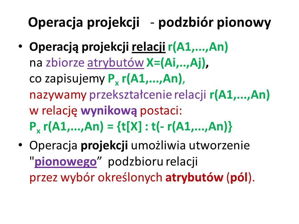 Operacja projekcji - podzbiór pionowy