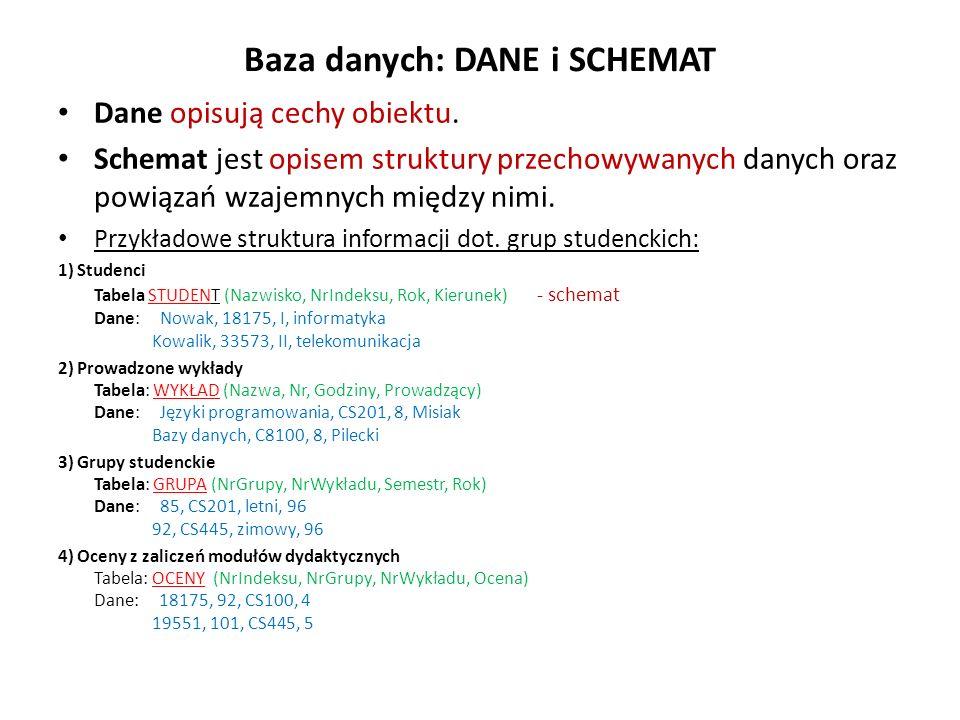 Baza danych: DANE i SCHEMAT
