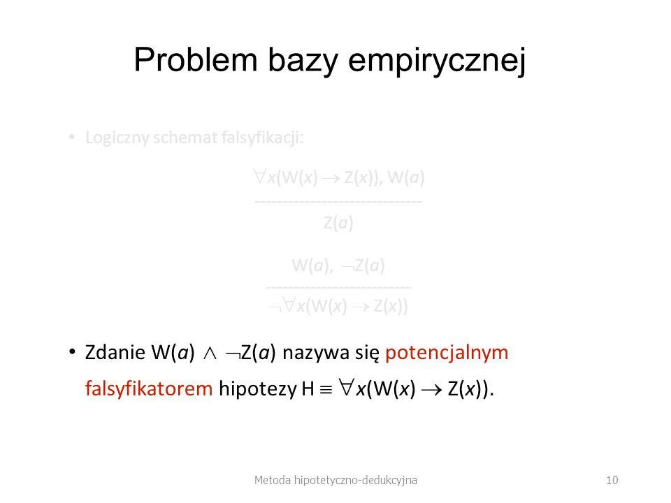Problem bazy empirycznej