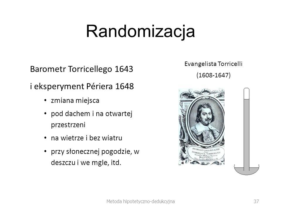 Randomizacja Barometr Torricellego 1643 i eksperyment Périera 1648