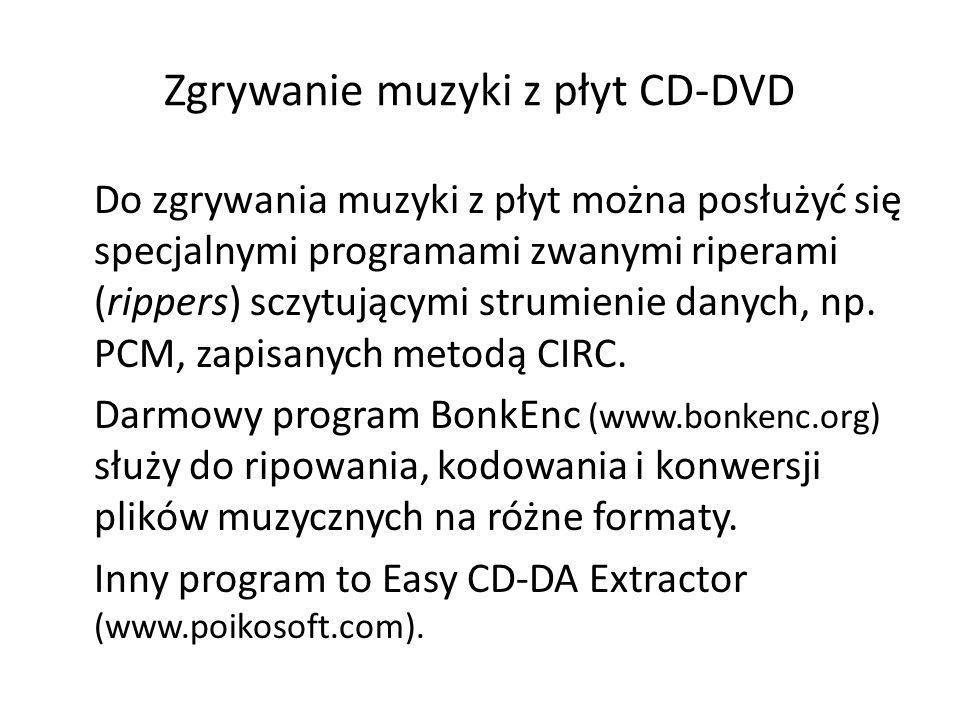 Zgrywanie muzyki z płyt CD-DVD
