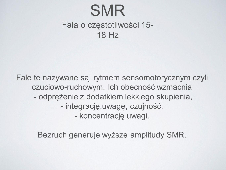SMR Fala o częstotliwości 15-18 Hz