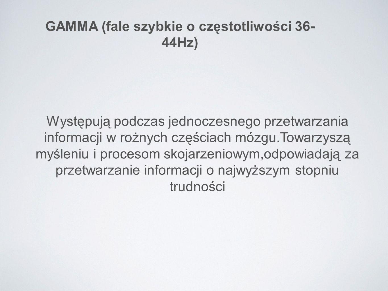 GAMMA (fale szybkie o częstotliwości 36-44Hz)