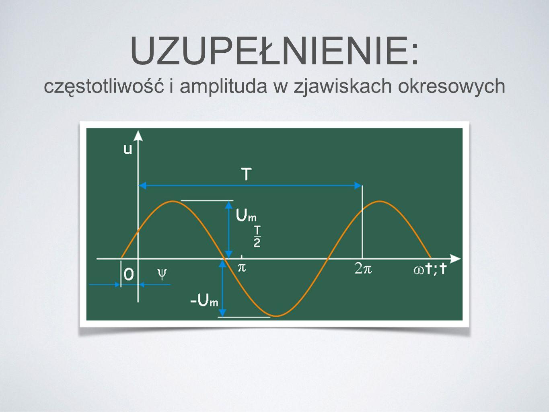 UZUPEŁNIENIE: częstotliwość i amplituda w zjawiskach okresowych
